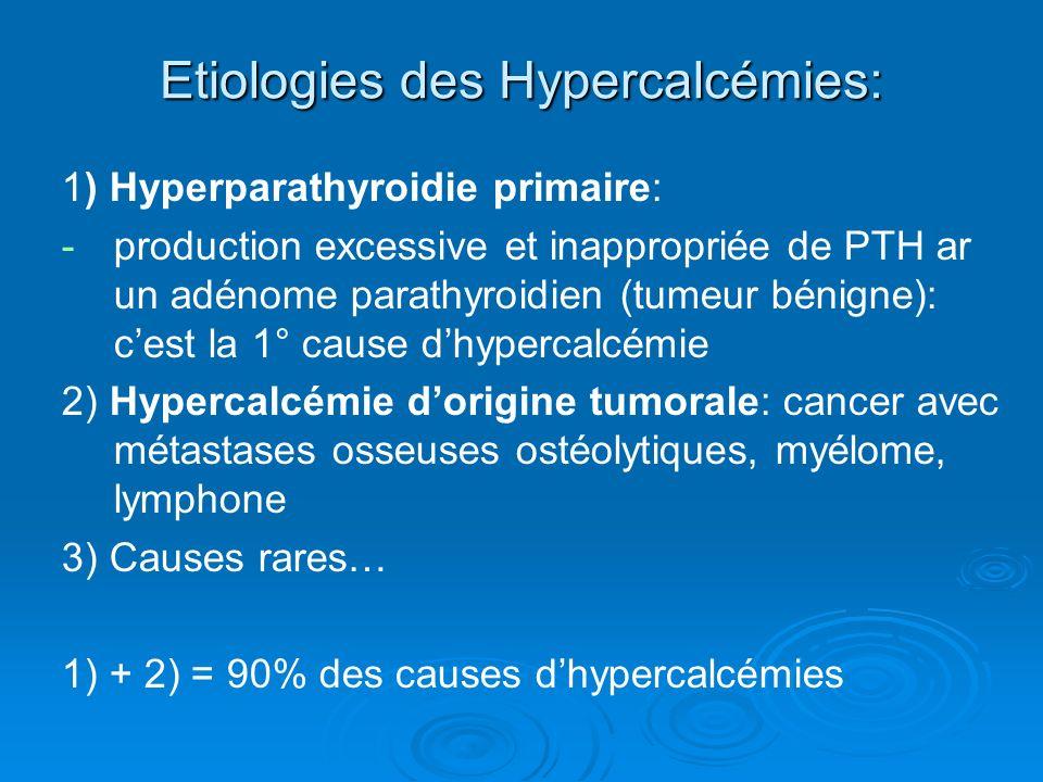 Etiologies des Hypercalcémies: