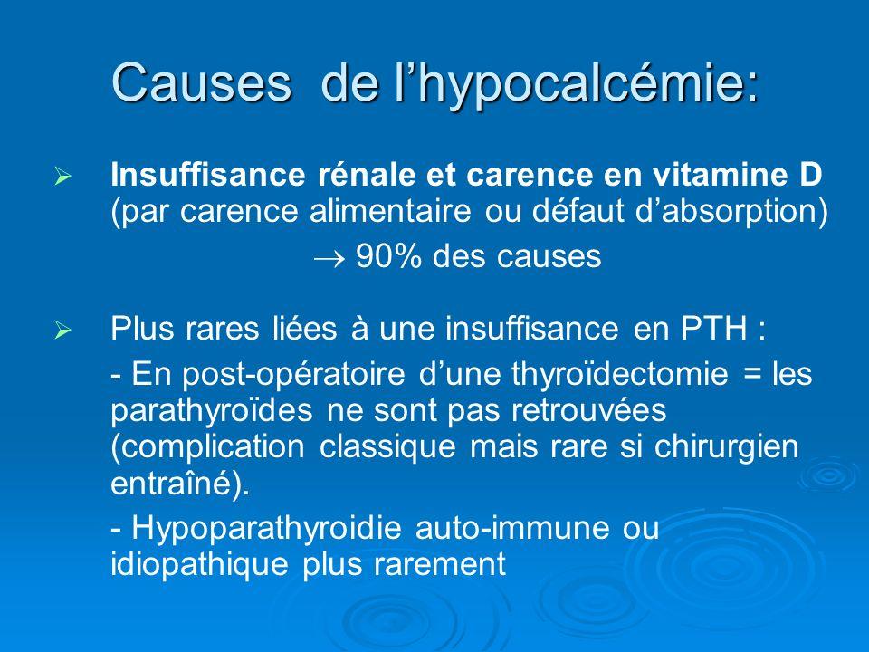 Causes de l'hypocalcémie:
