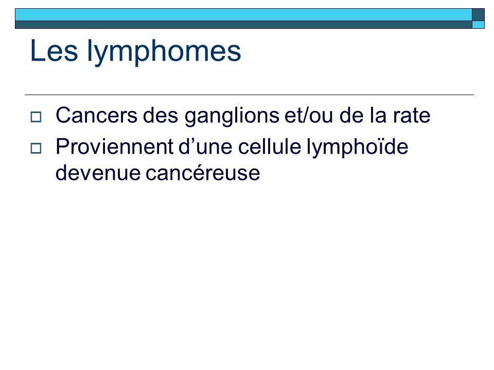 Les lymphomes Cancers des ganglions et/ou de la rate