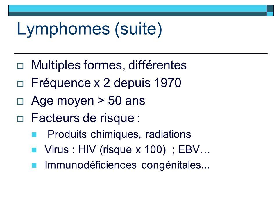Lymphomes (suite) Multiples formes, différentes