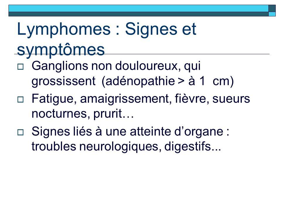 Lymphomes : Signes et symptômes