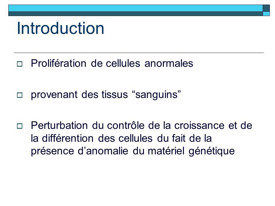Introduction Prolifération de cellules anormales