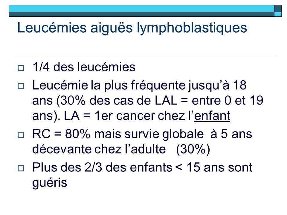 Leucémies aiguës lymphoblastiques