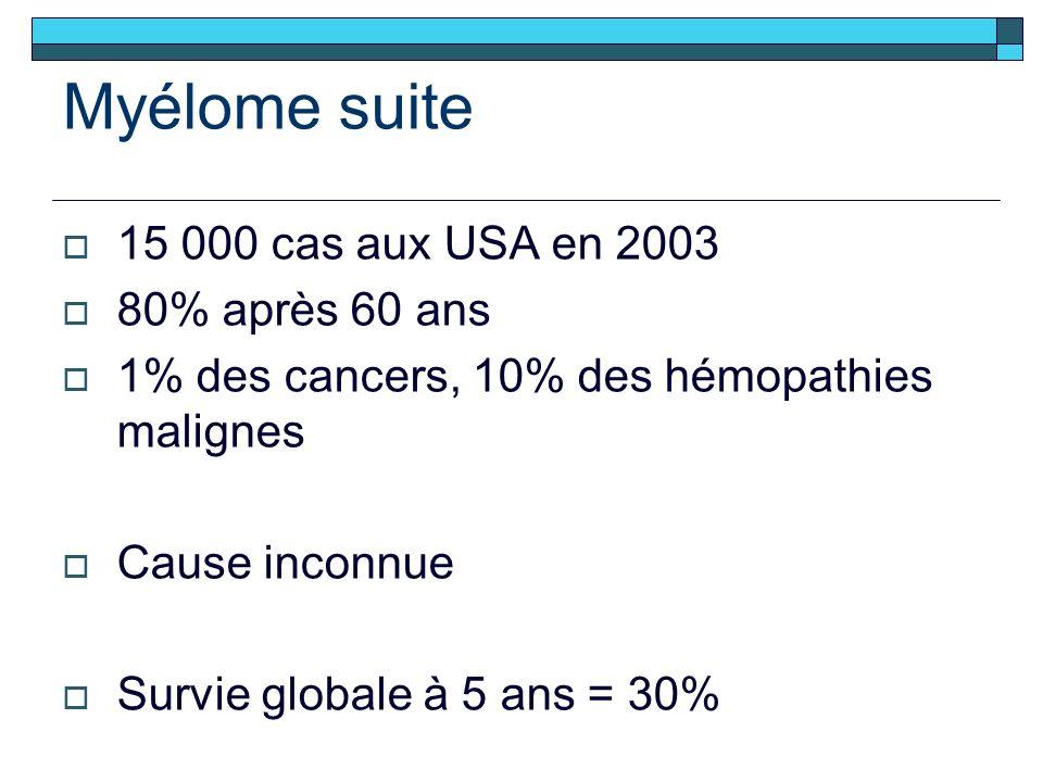 Myélome suite 15 000 cas aux USA en 2003 80% après 60 ans