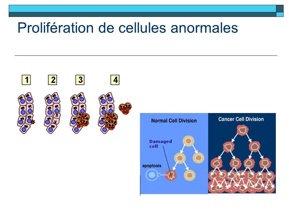 Prolifération de cellules anormales