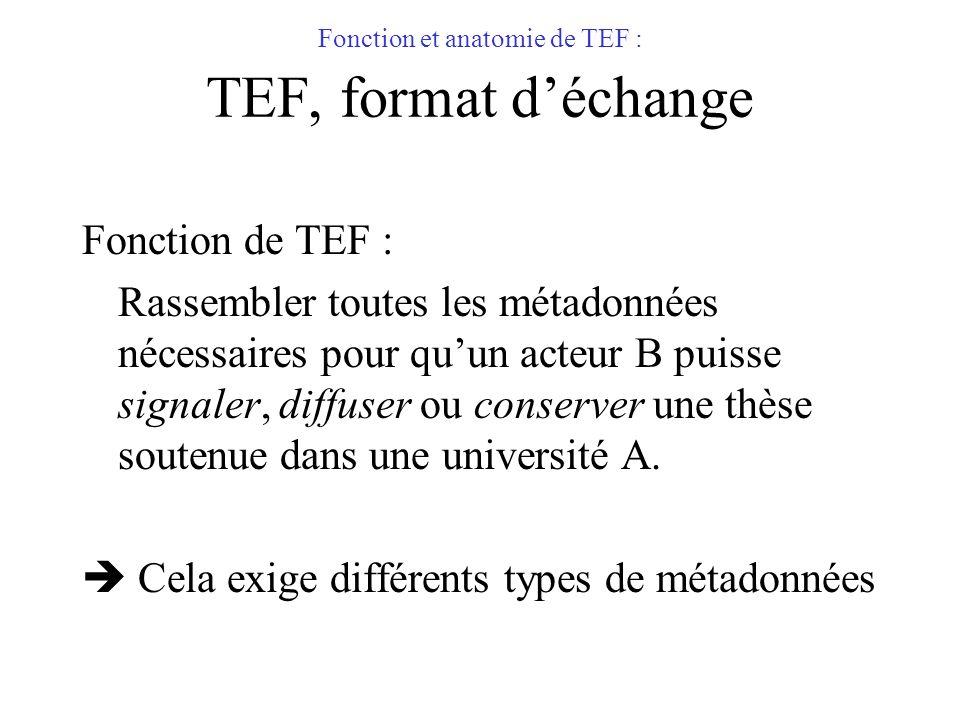 Fonction et anatomie de TEF : TEF, format d'échange