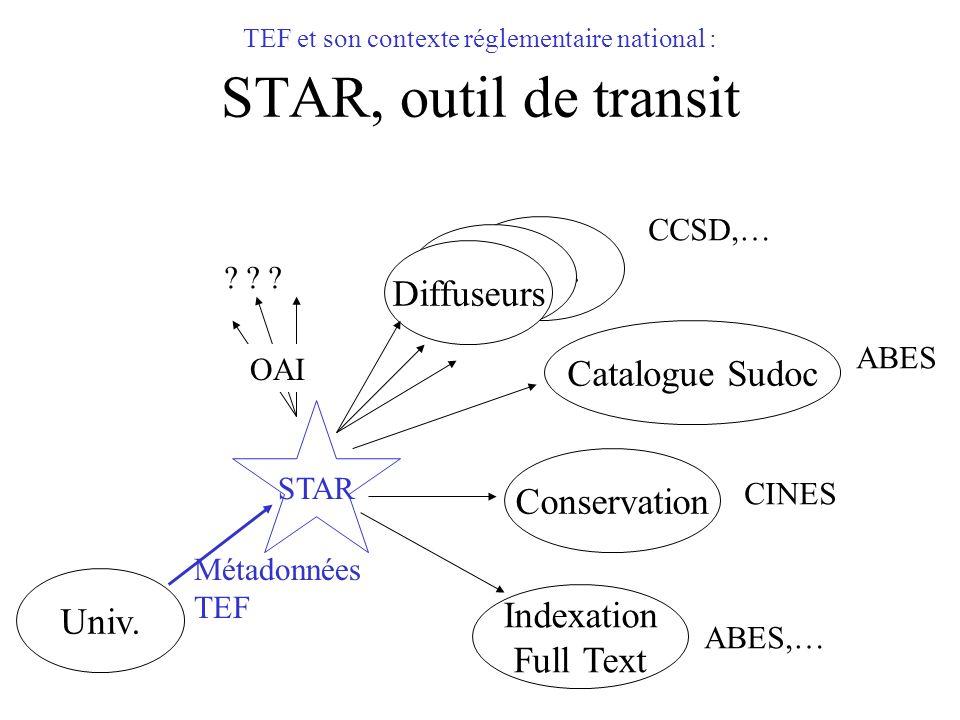 TEF et son contexte réglementaire national : STAR, outil de transit