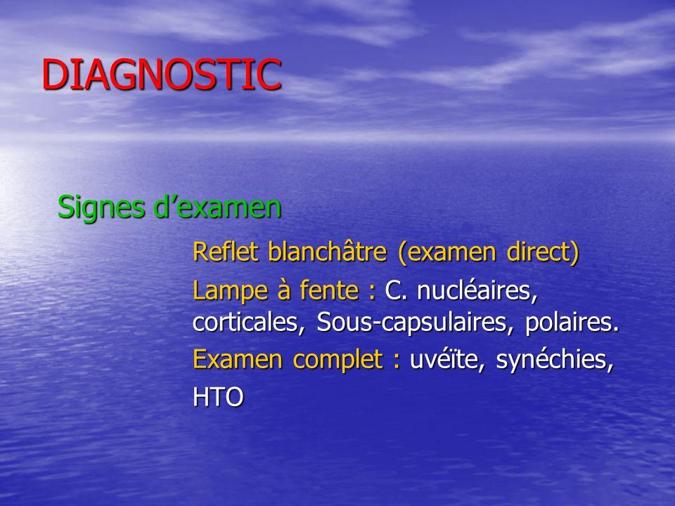DIAGNOSTIC Signes d'examen Reflet blanchâtre (examen direct)