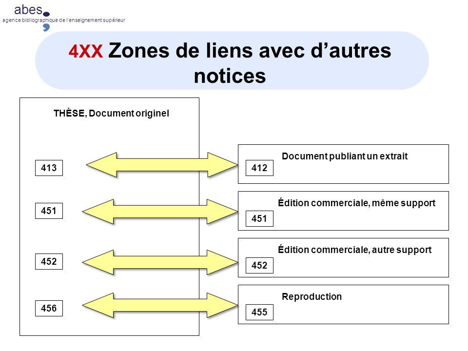 4XX Zones de liens avec d'autres notices