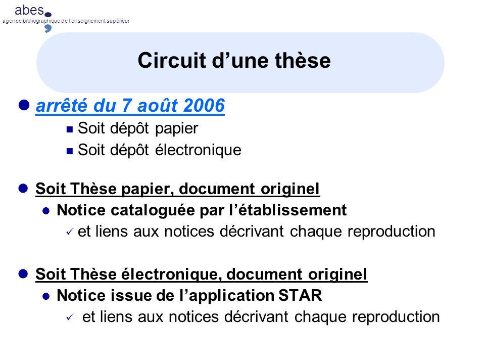 Circuit d'une thèse arrêté du 7 août 2006 Soit dépôt papier