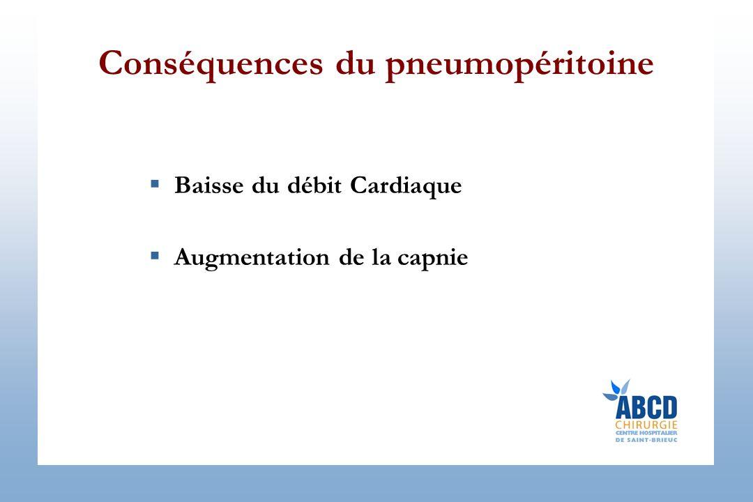 Conséquences du pneumopéritoine