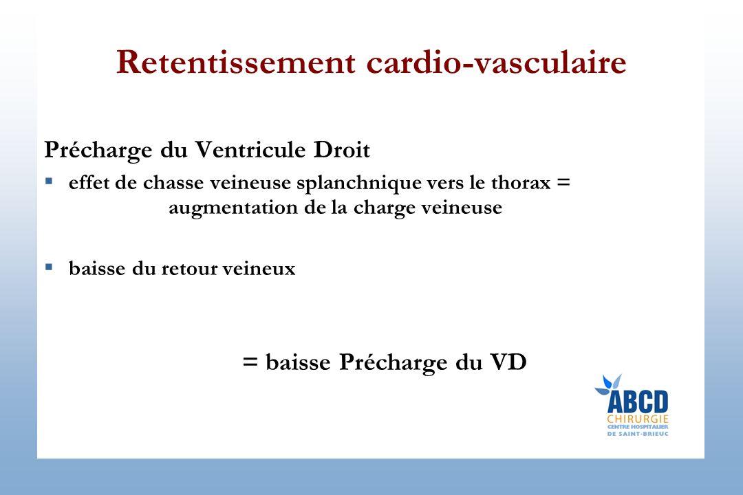 Retentissement cardio-vasculaire