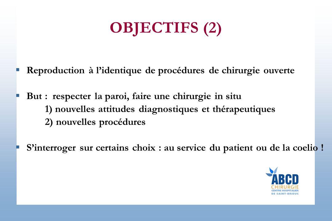 OBJECTIFS (2) Reproduction à l'identique de procédures de chirurgie ouverte. But : respecter la paroi, faire une chirurgie in situ.