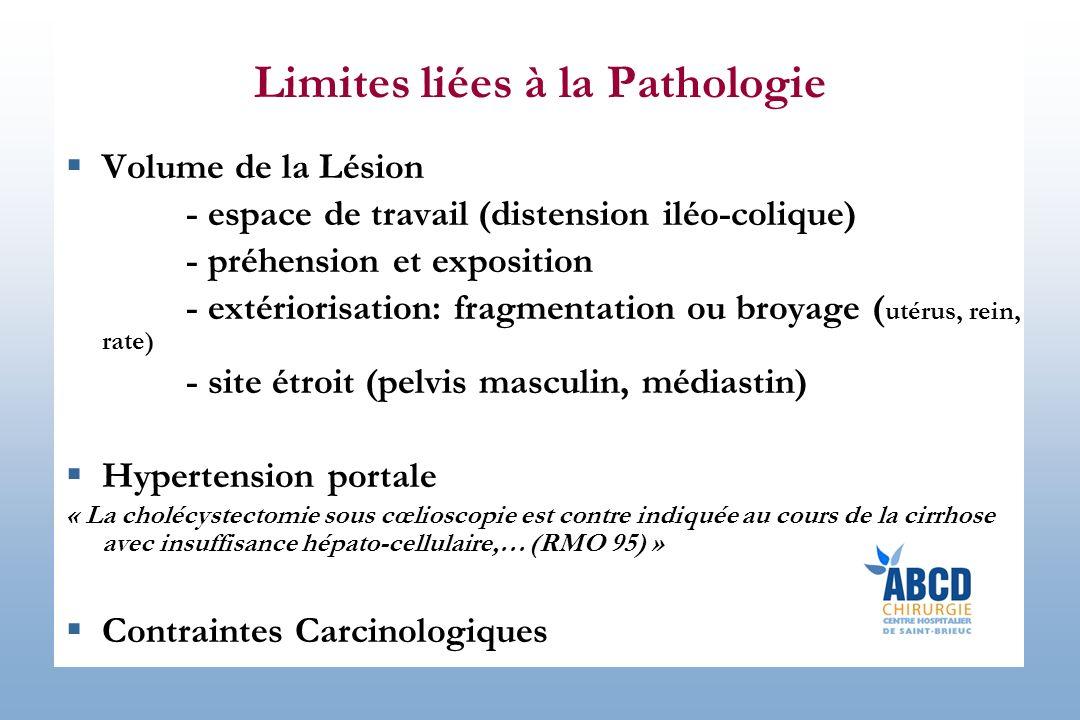 Limites liées à la Pathologie