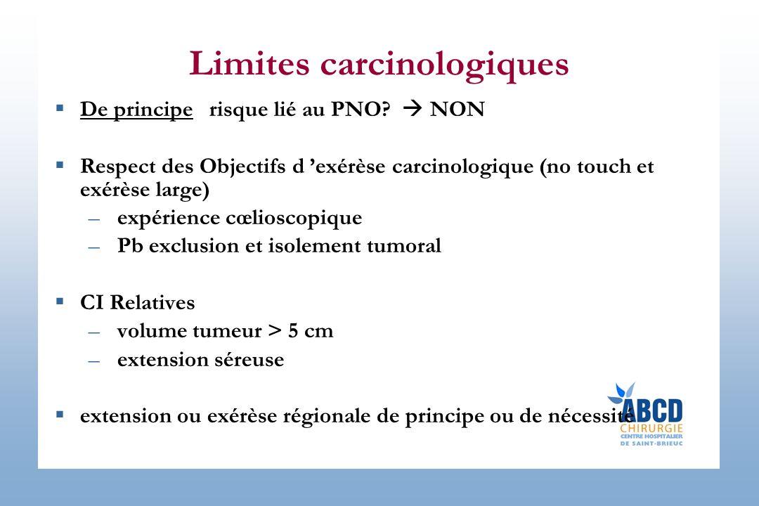 Limites carcinologiques