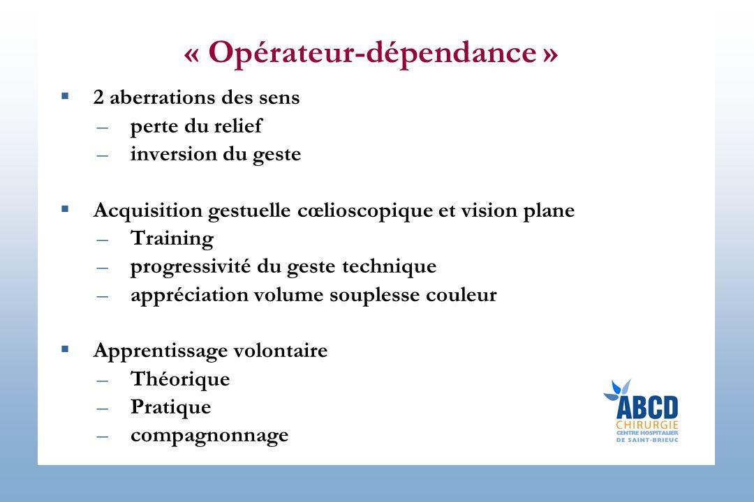 « Opérateur-dépendance »