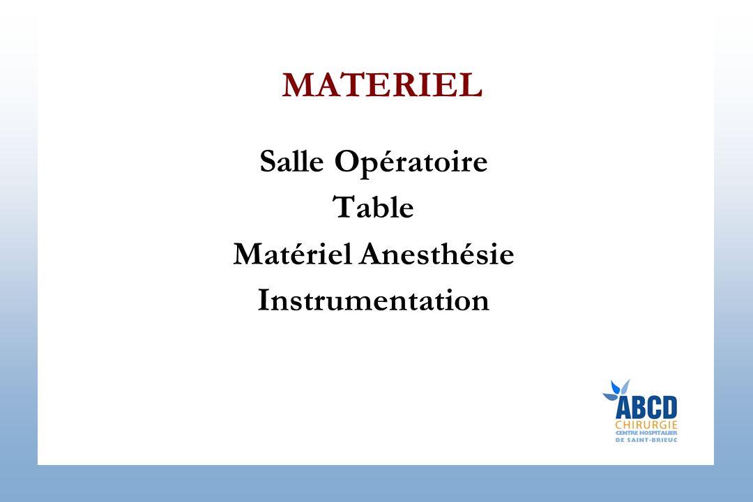 Salle Opératoire Table Matériel Anesthésie Instrumentation