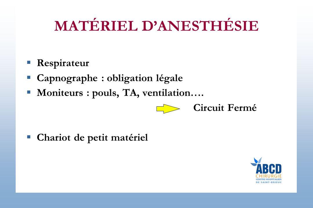 MATÉRIEL D'ANESTHÉSIE