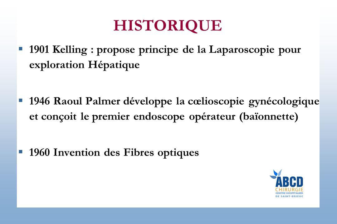 HISTORIQUE 1901 Kelling : propose principe de la Laparoscopie pour exploration Hépatique.