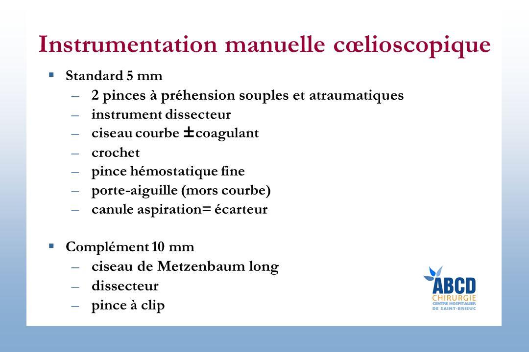 Instrumentation manuelle cœlioscopique