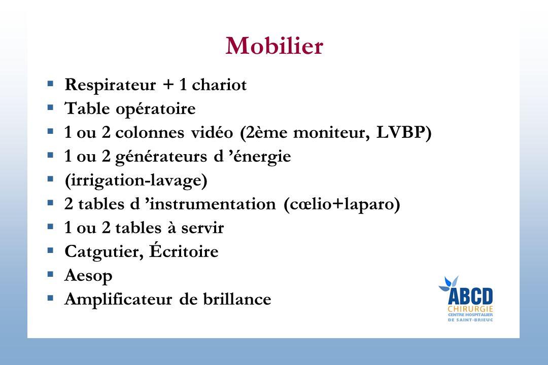 Mobilier Respirateur + 1 chariot Table opératoire