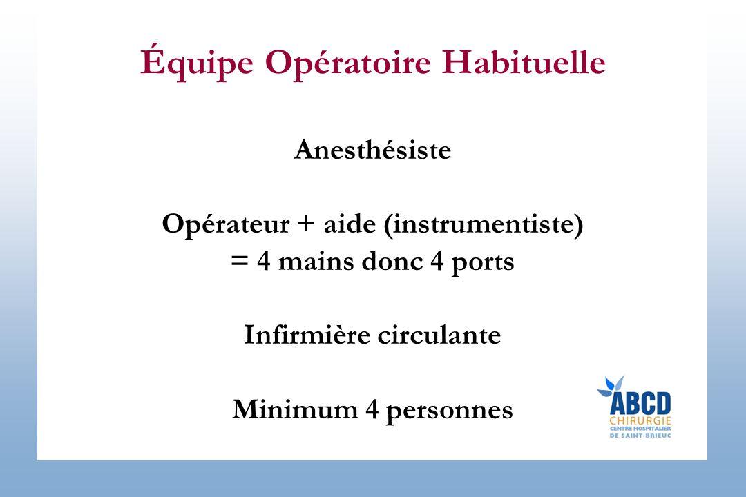 Équipe Opératoire Habituelle