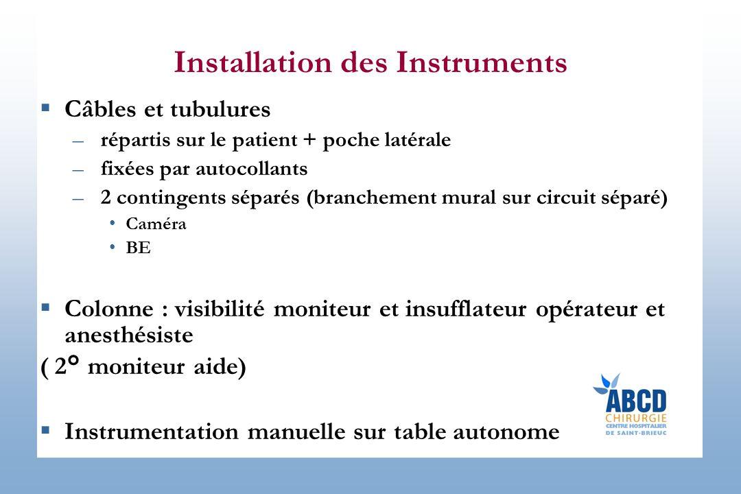 Installation des Instruments