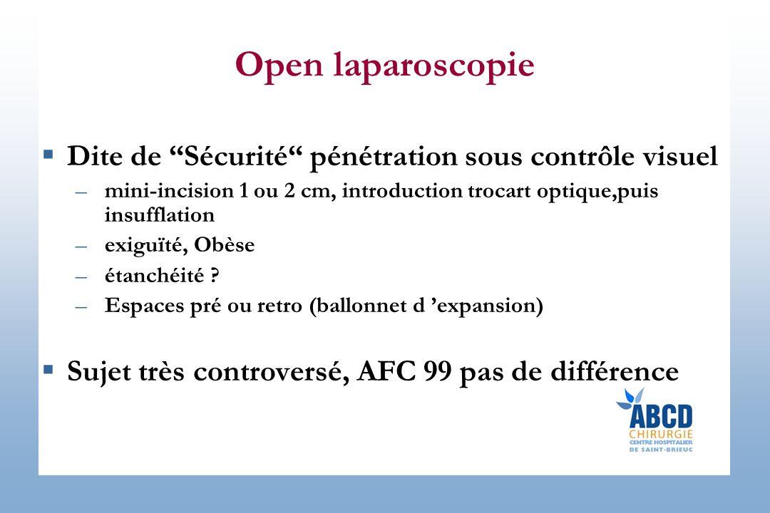 Open laparoscopie Dite de Sécurité pénétration sous contrôle visuel