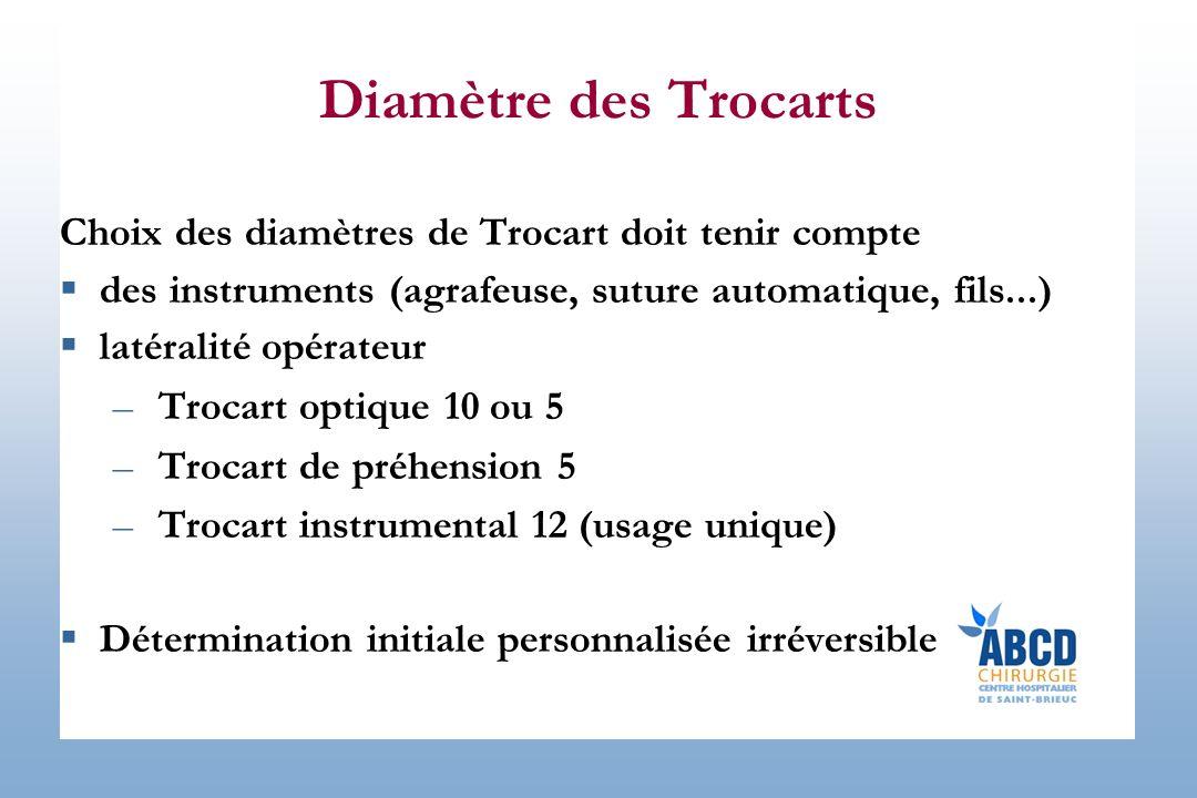 Diamètre des Trocarts Choix des diamètres de Trocart doit tenir compte