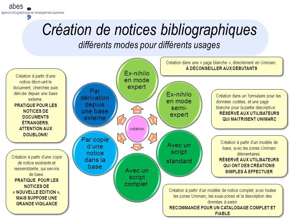 Création de notices bibliographiques différents modes pour différents usages