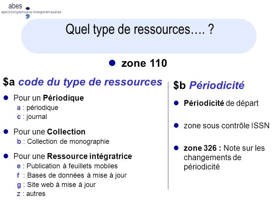 Quel type de ressources….