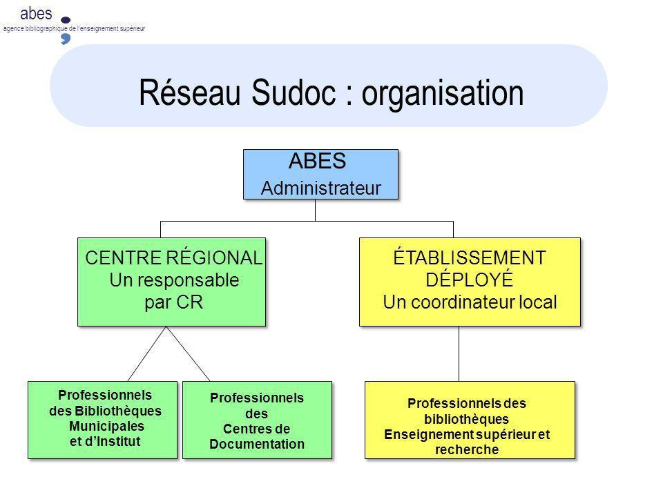 Réseau Sudoc : organisation