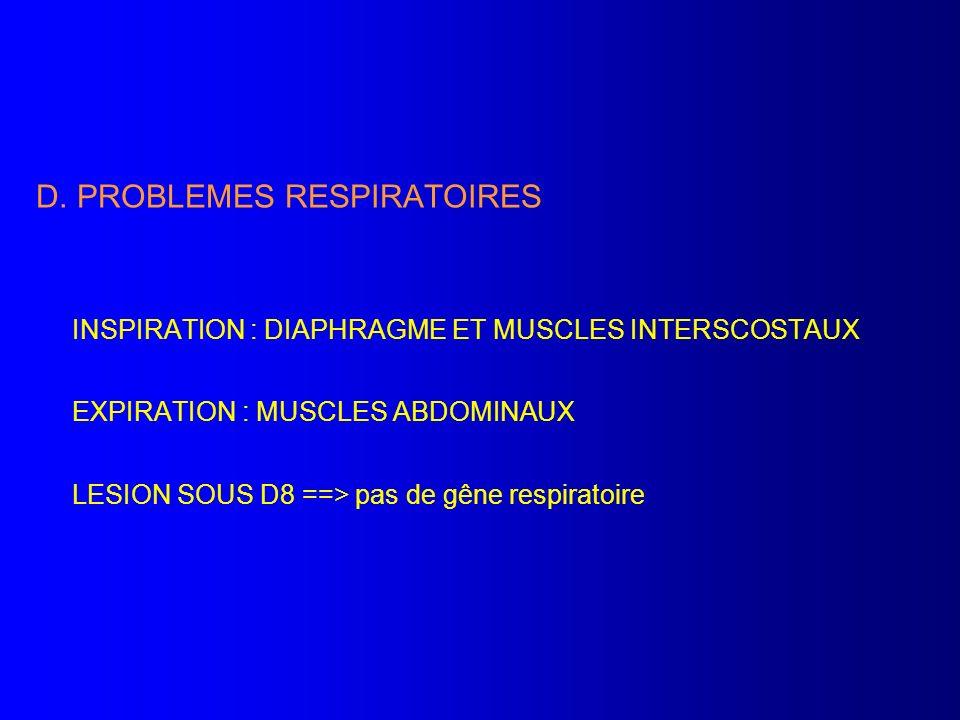 D. PROBLEMES RESPIRATOIRES