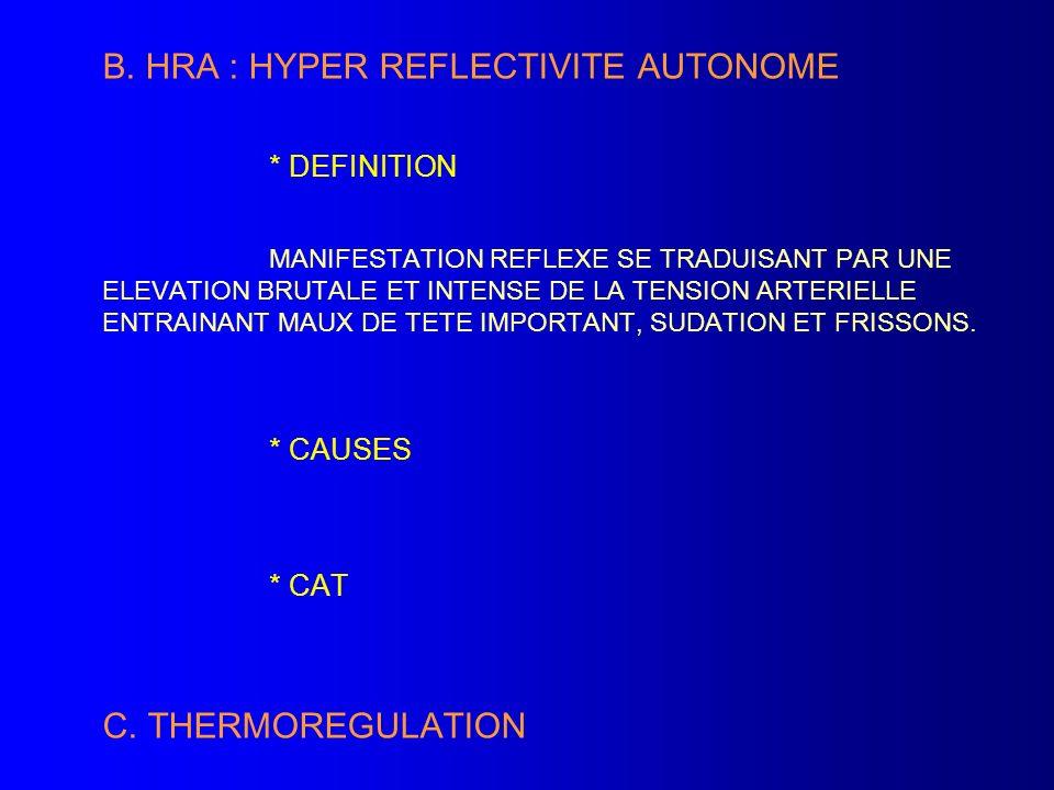 B. HRA : HYPER REFLECTIVITE AUTONOME