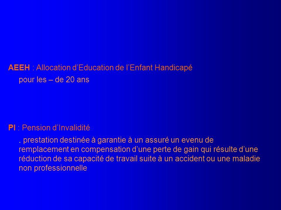 AEEH : Allocation d'Education de l'Enfant Handicapé