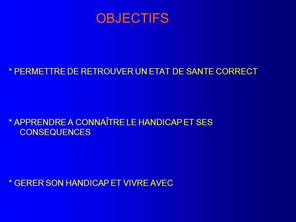 OBJECTIFS * PERMETTRE DE RETROUVER UN ETAT DE SANTE CORRECT