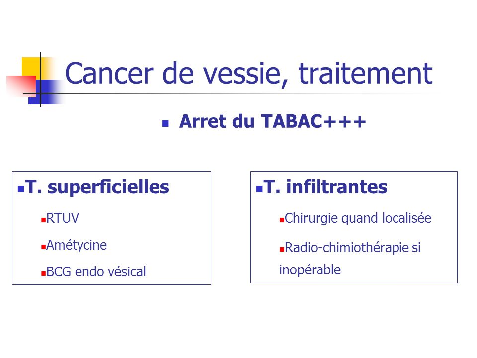 Cancer de vessie, traitement
