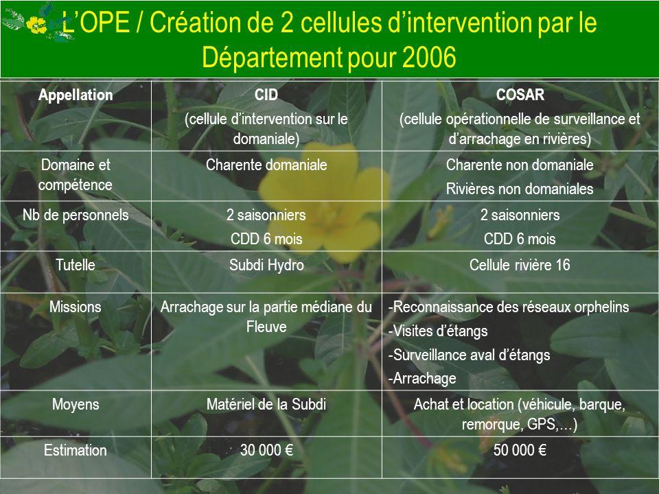 L'OPE / Création de 2 cellules d'intervention par le Département pour 2006