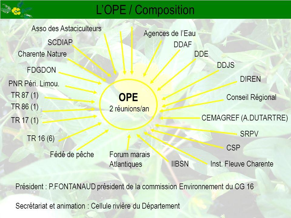 L'OPE / Composition OPE Asso des Astaciculteurs Agences de l'Eau