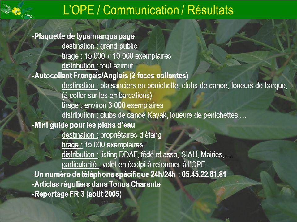 L'OPE / Communication / Résultats