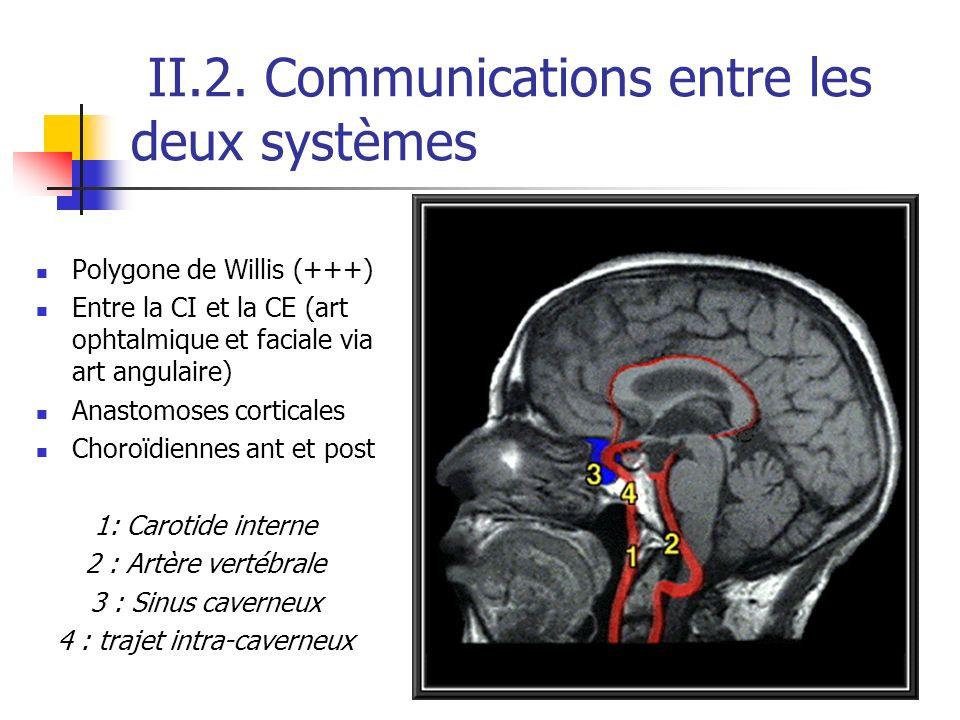 II.2. Communications entre les deux systèmes