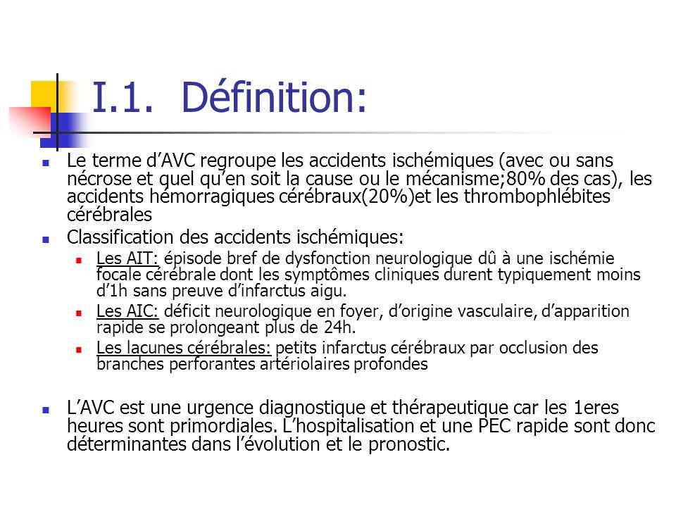 I.1. Définition: