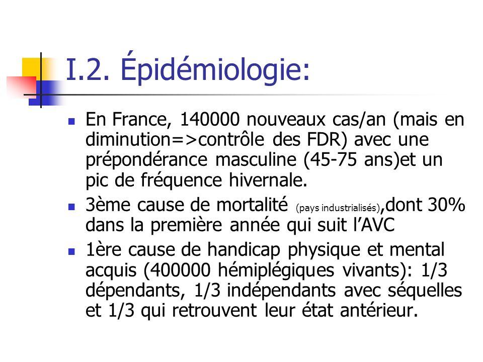 I.2. Épidémiologie:
