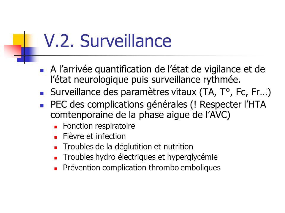 V.2. Surveillance A l'arrivée quantification de l'état de vigilance et de l'état neurologique puis surveillance rythmée.