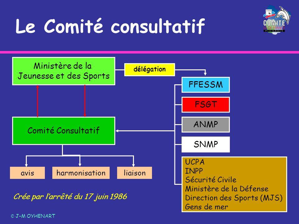 Le Comité consultatif Ministère de la Jeunesse et des Sports FFESSM