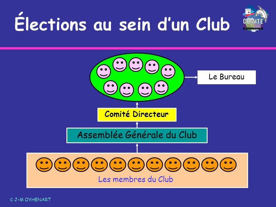 Élections au sein d'un Club