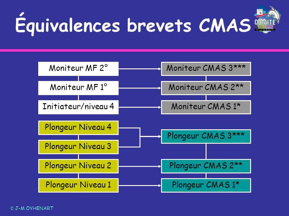 Équivalences brevets CMAS
