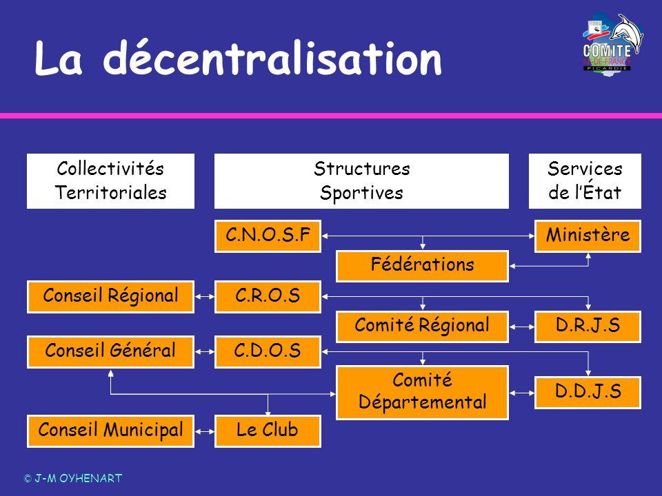 La décentralisation Collectivités Territoriales Structures Sportives