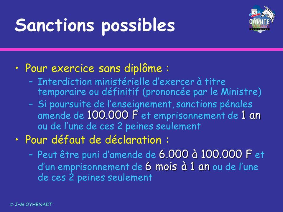 Sanctions possibles Pour exercice sans diplôme :