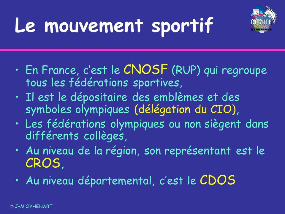 Le mouvement sportif En France, c'est le CNOSF (RUP) qui regroupe tous les fédérations sportives,